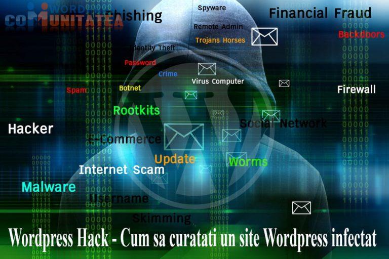 Wordpress Hack - Cum sa curatati un site Wordpress infectat