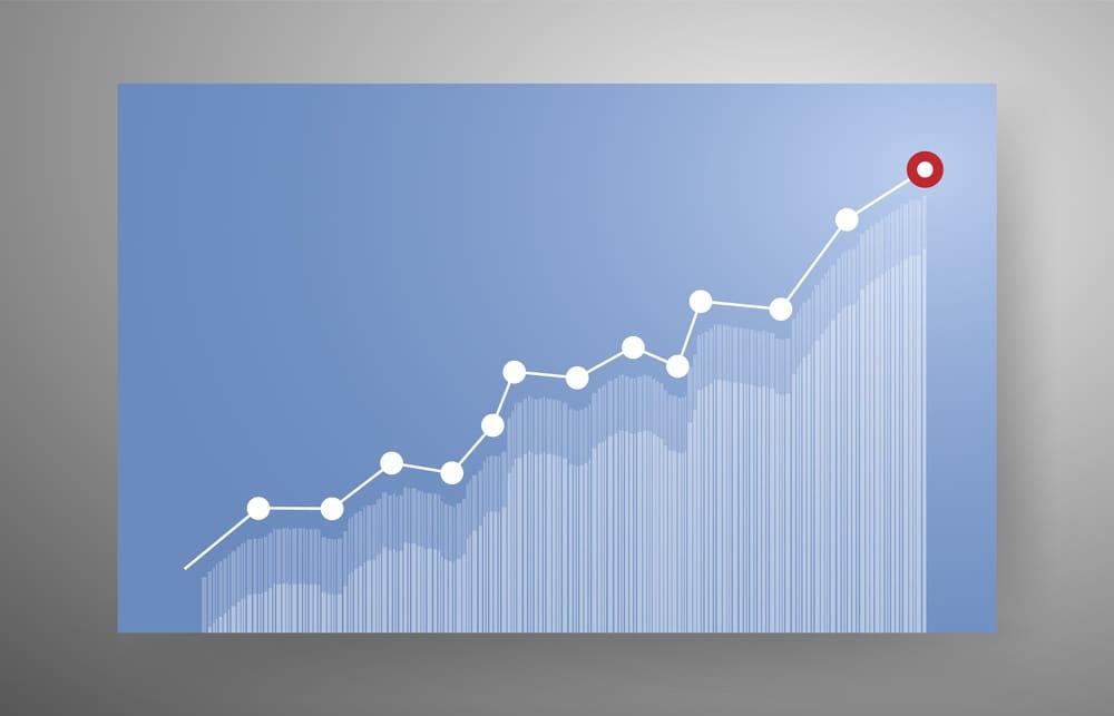 Analize de marketing pentru creșterea scalării