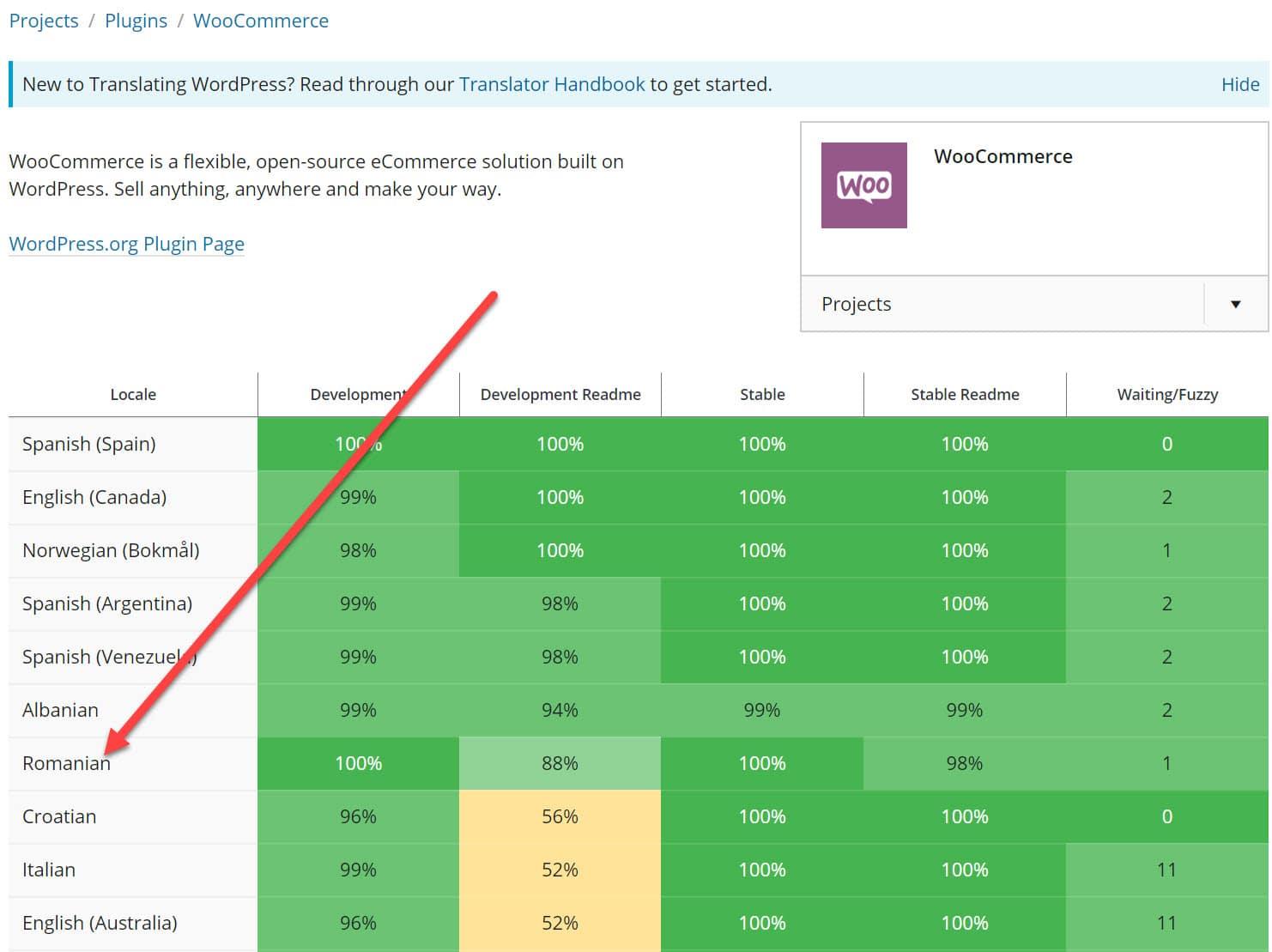 Caută Limba Română pentru traducerea pluginului WooCommerce