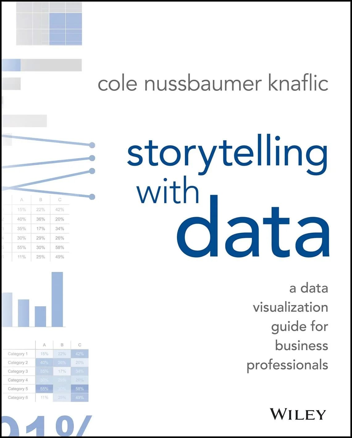 """""""Storytelling with Data"""" by Cole Nussbaumer Knaflic"""