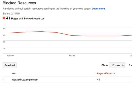 Resurse blocate-Imagine preluata
