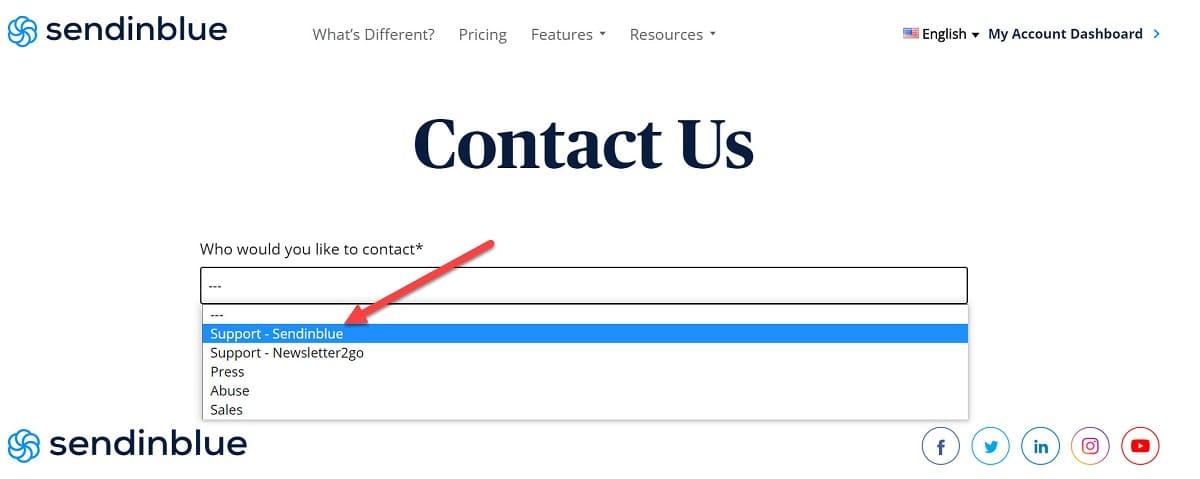 Contact Sendinblue