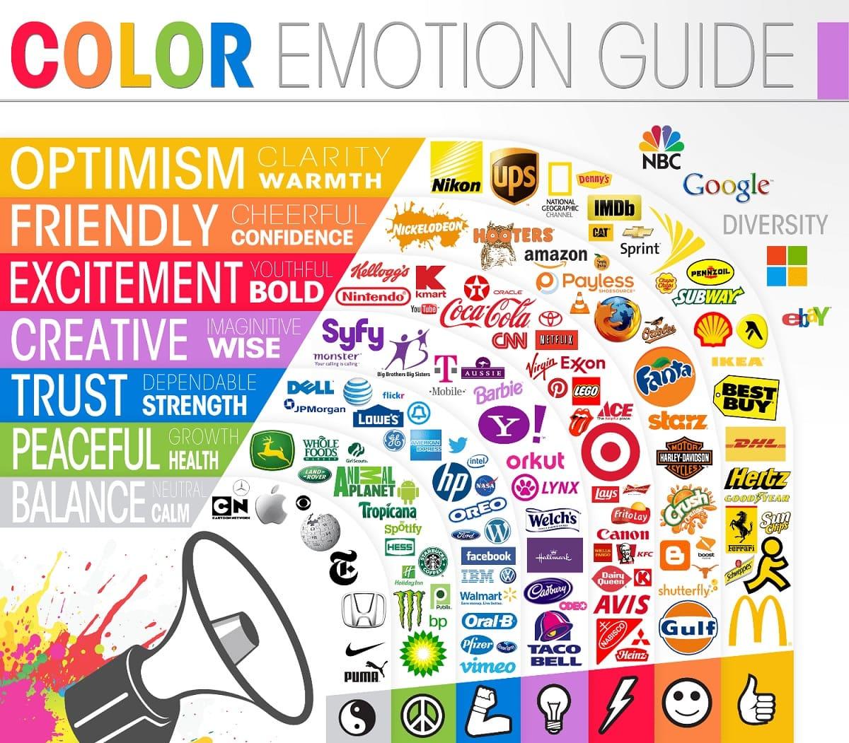 Emotia Culorilor