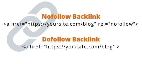 Tipuri de backlink - Imagine preluată